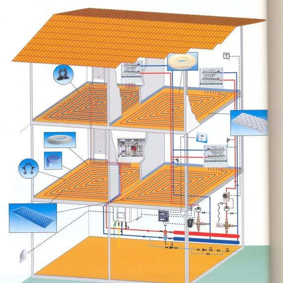 italidraulica - Impianti di riscaldamento e condizionamento